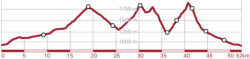 Thumbnail image for (20) Der Karwendelmarsch 2014 oder vom Willen, der Berge versetzen kann
